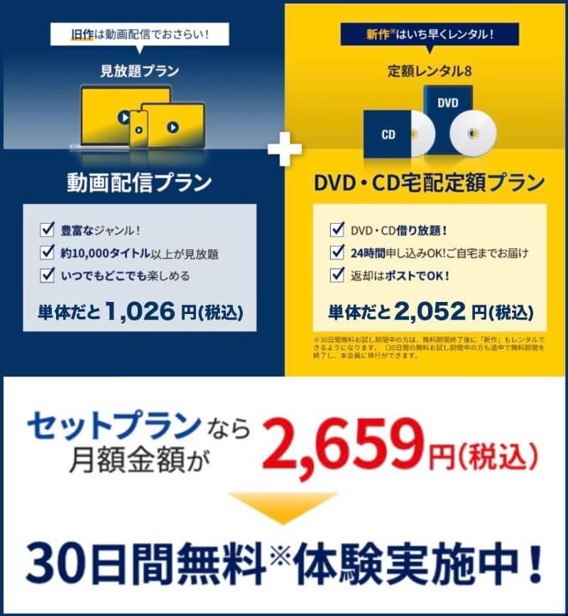 TSUTAYA DISCASのセット価格の画像